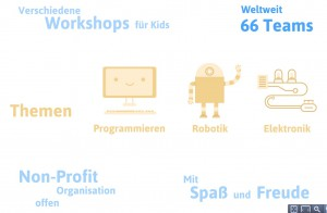 www.devoxx4kids.de_wp-content_uploads_2015_08_synyx-devoxx-for-kids.pdf